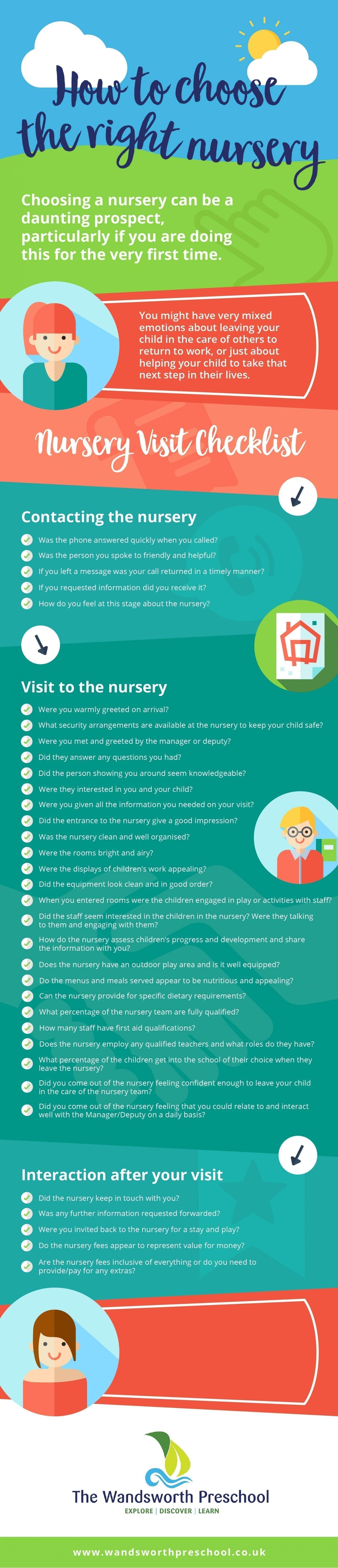 nursery visit checklist Wandsworth Preshcool